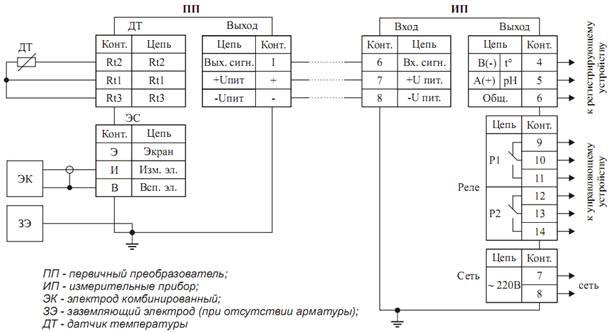 Схема для подключения входных