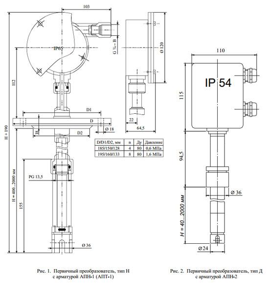 pH-метра pH-4110